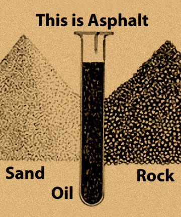 Graphic Displaying the Ingredients of Asphalt